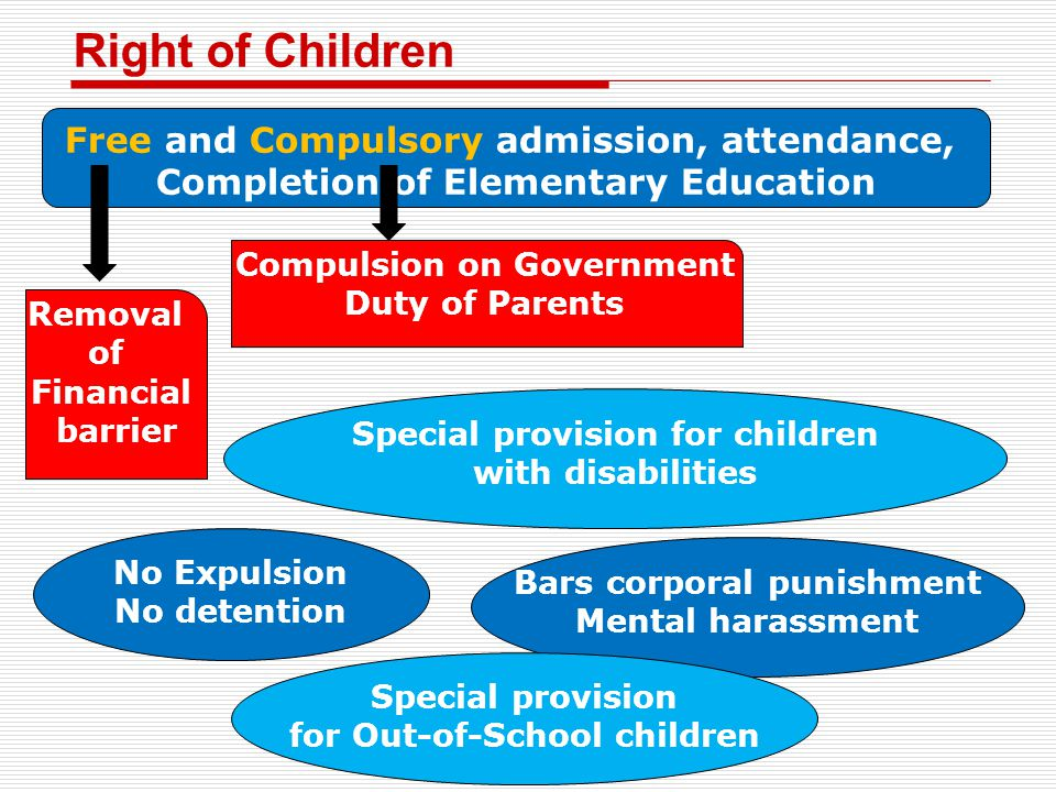 Right of Children Free and Compulsory admission, attendance,