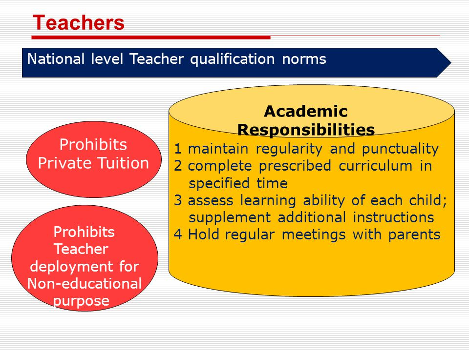 Academic Responsibilities