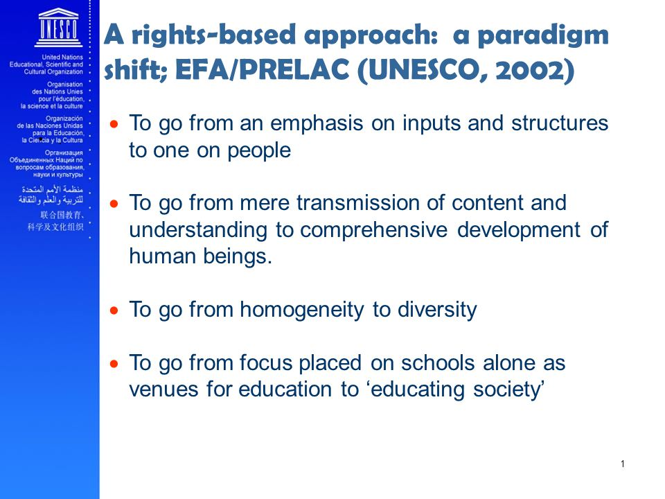 A rights-based approach: a paradigm shift; EFA/PRELAC (UNESCO, 2002)