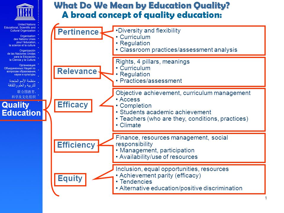 What Do We Mean by Education Quality
