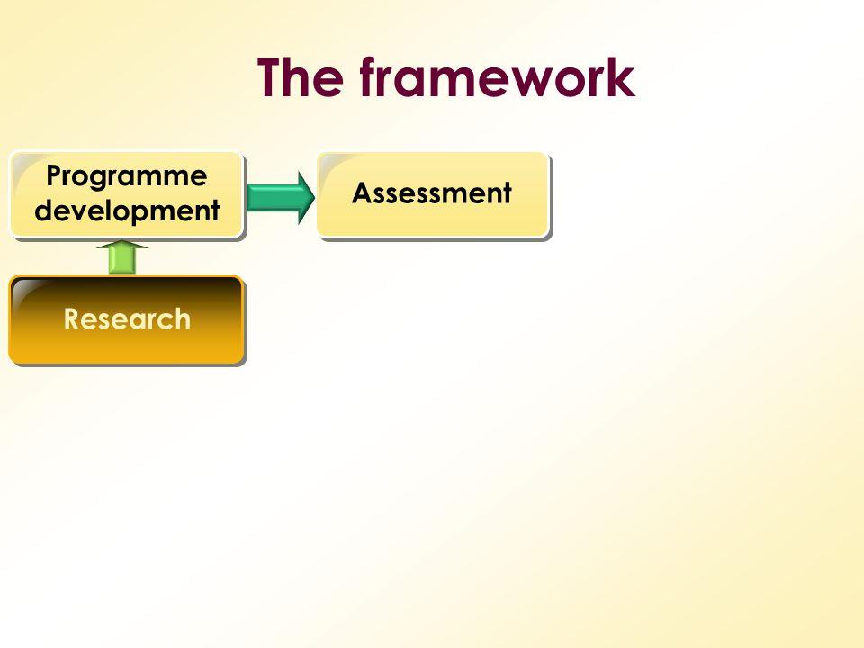 Programme development