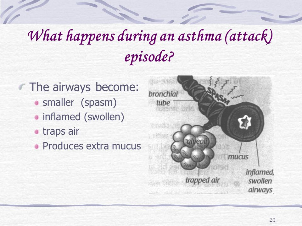 What happens during an asthma (attack) episode