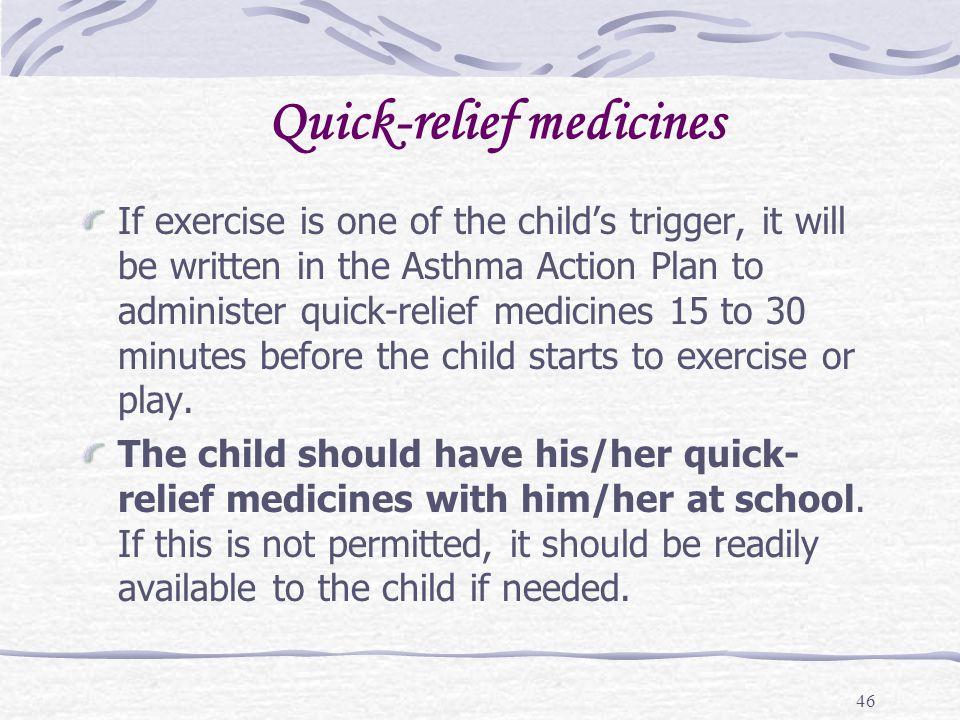 Quick-relief medicines