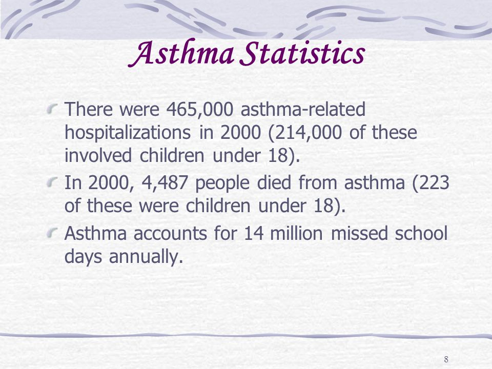Asthma Statistics There were 465,000 asthma-related hospitalizations in 2000 (214,000 of these involved children under 18).