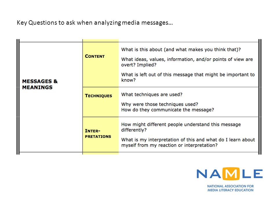 Key Questions to ask when analyzing media messages…