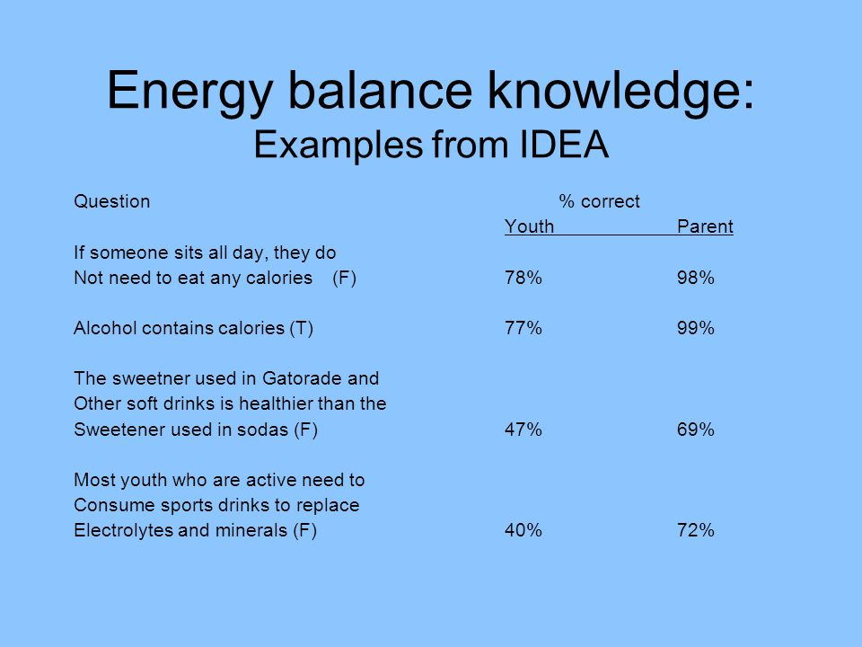 Energy balance knowledge: Examples from IDEA