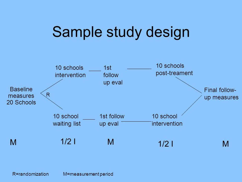 Sample study design M 1/2 I M 1/2 I M 10 schools post-treament