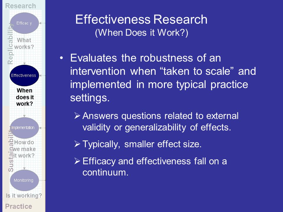 Effectiveness Research (When Does it Work )
