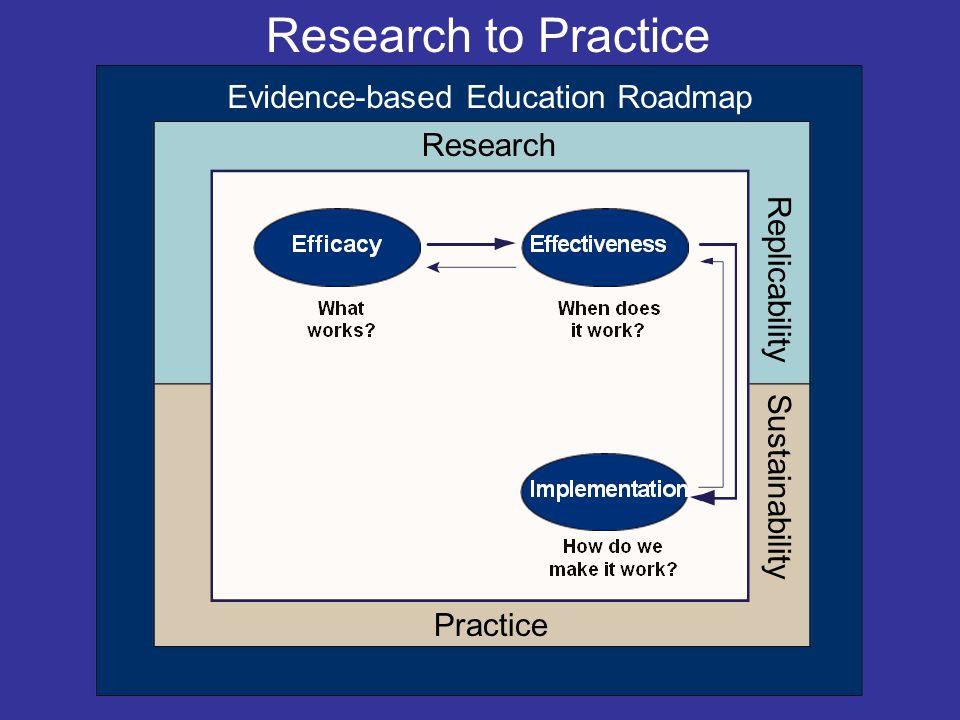 Evidence-based Education Roadmap