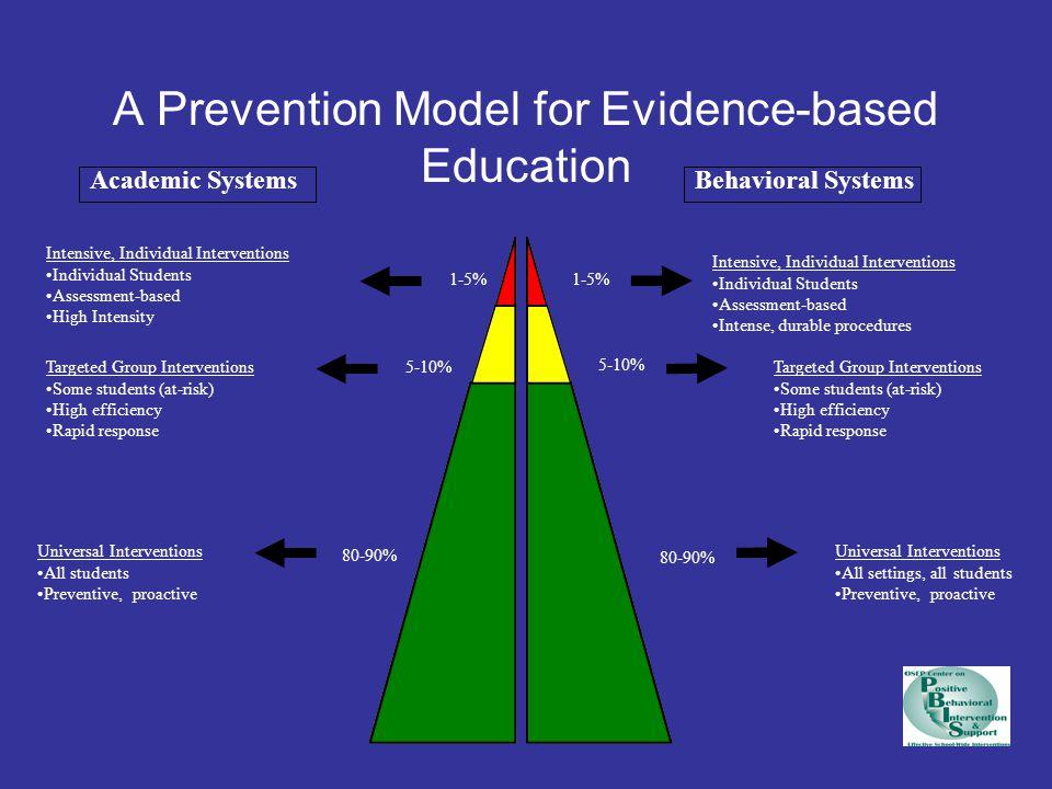 A Prevention Model for Evidence-based Education