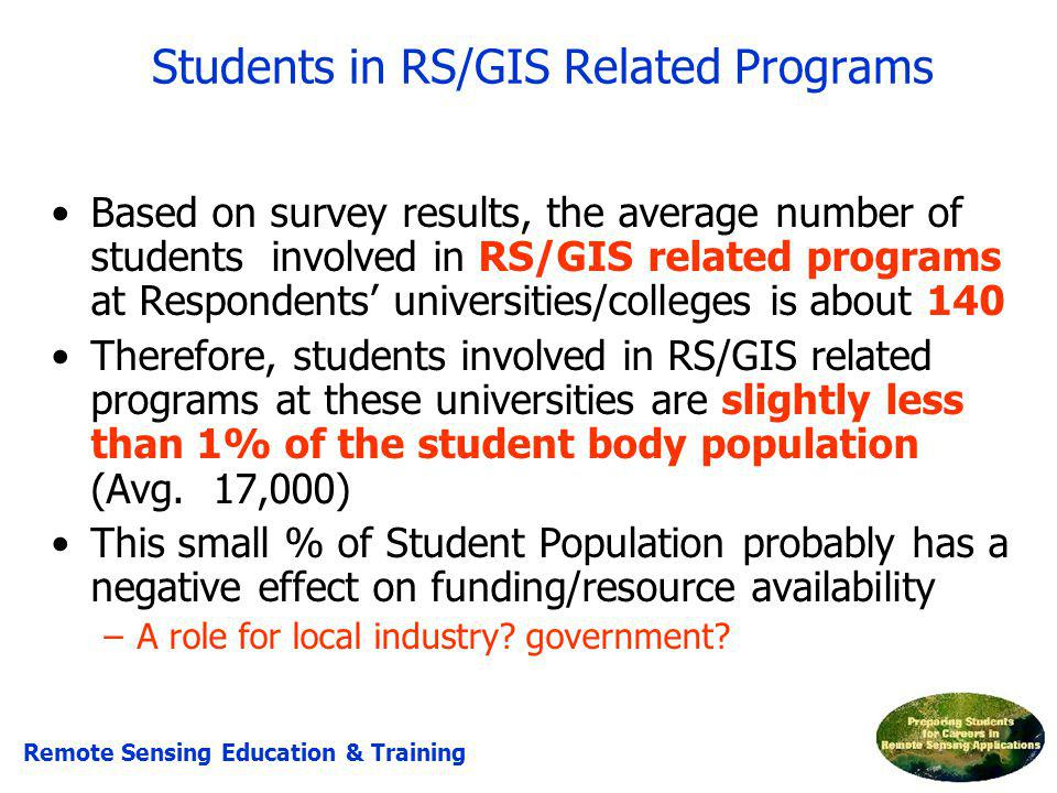 Students in RS/GIS Related Programs