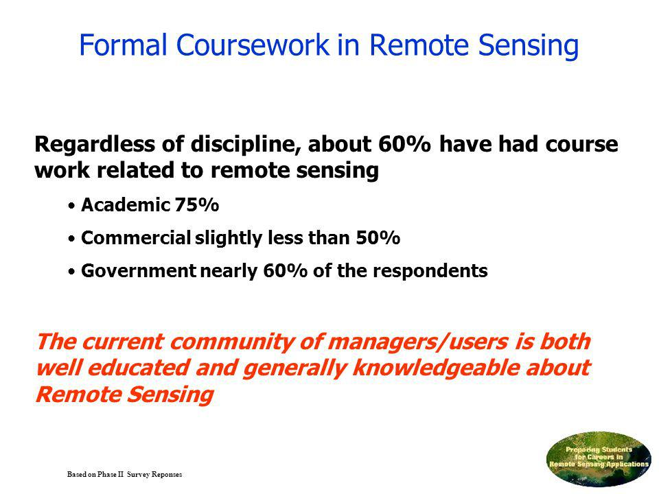 Formal Coursework in Remote Sensing