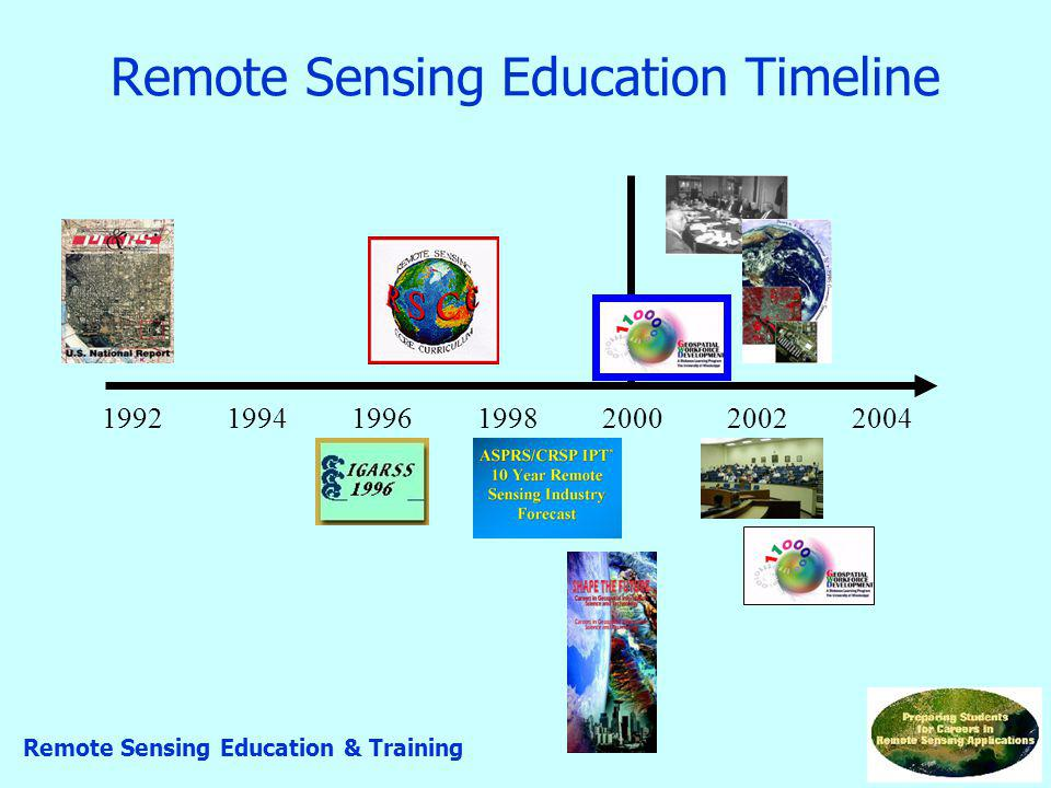 Remote Sensing Education Timeline