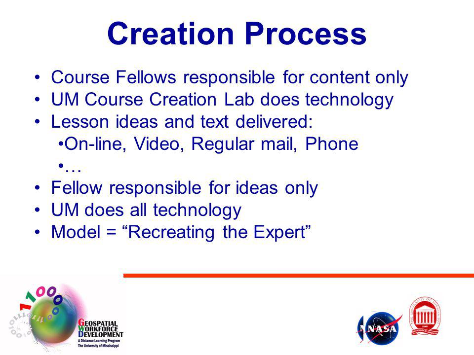 Creation Process Course Fellows responsible for content only