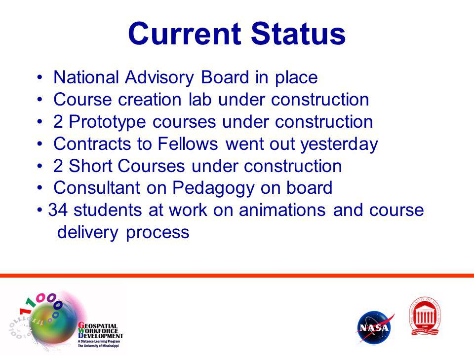 Current Status National Advisory Board in place