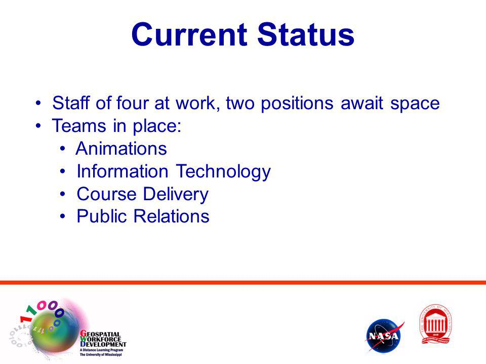 Current Status Staff of four at work, two positions await space