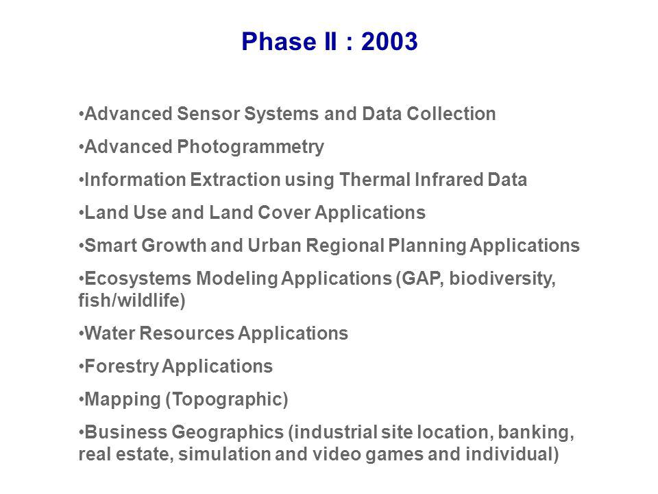 Phase II : 2003 Advanced Sensor Systems and Data Collection