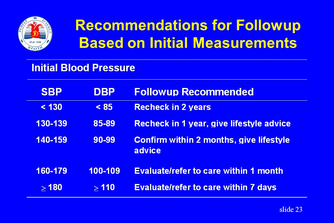 Recommendations for Followup Based on Initial Measurements