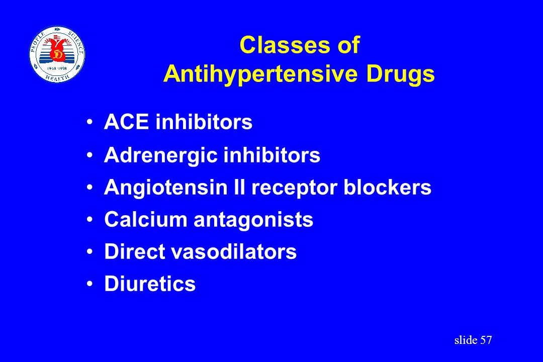 Classes of Antihypertensive Drugs