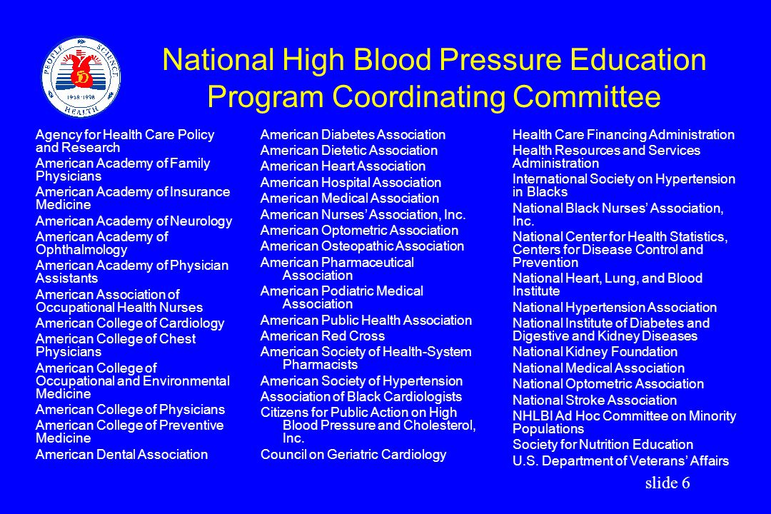 National High Blood Pressure Education Program Coordinating Committee