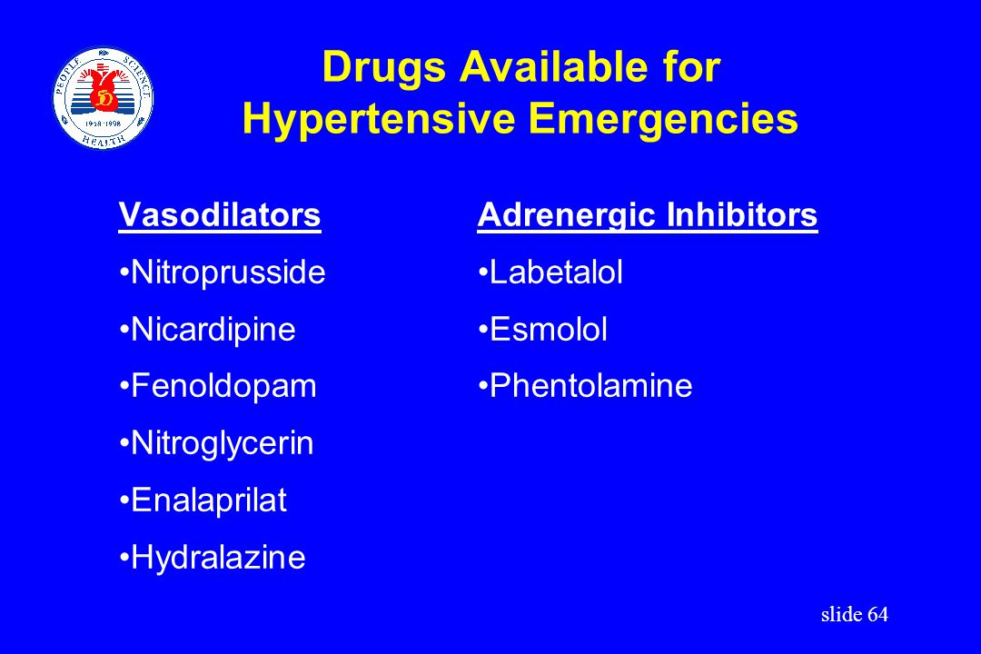 Drugs Available for Hypertensive Emergencies