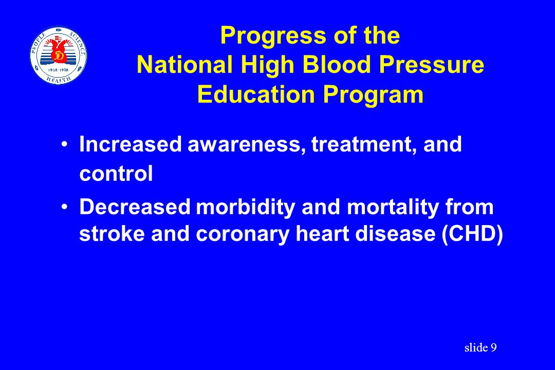 Progress of the National High Blood Pressure Education Program