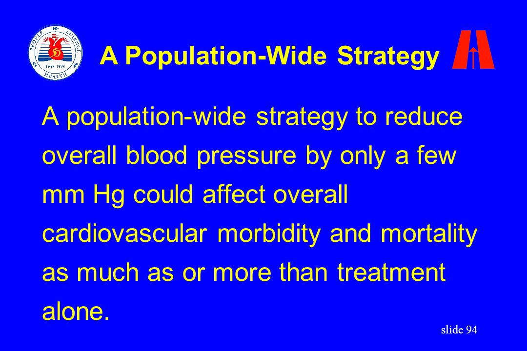 A Population-Wide Strategy