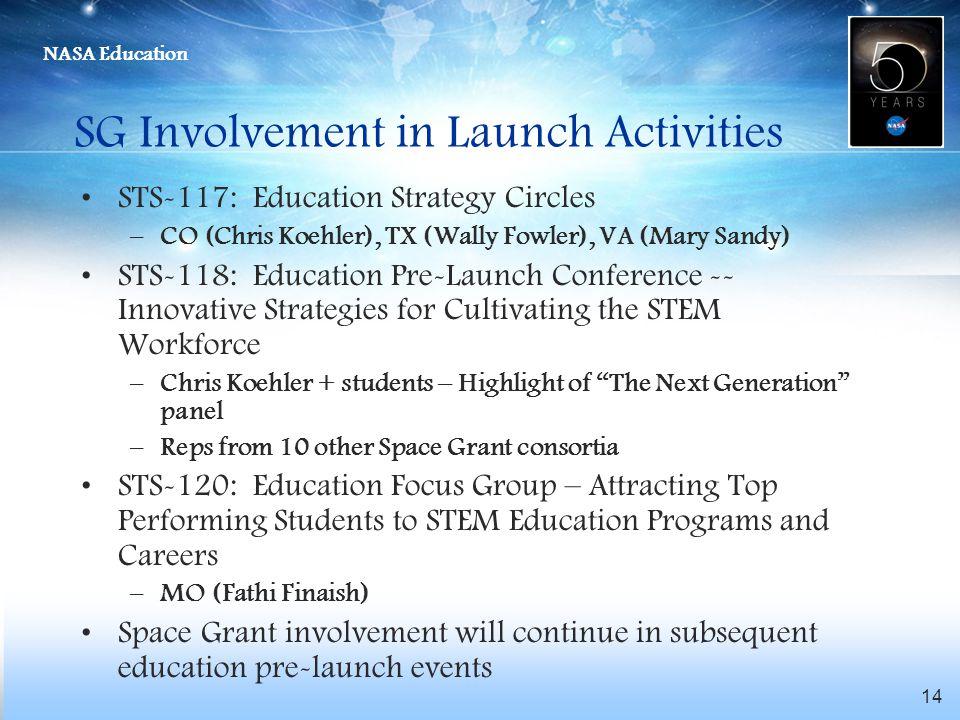 SG Involvement in Launch Activities