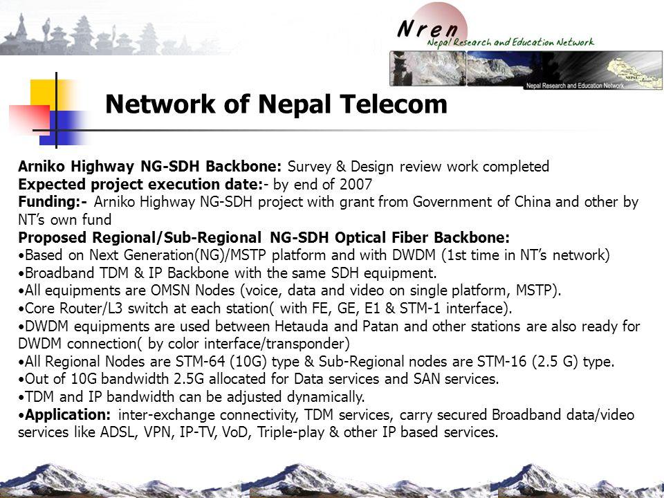 Network of Nepal Telecom