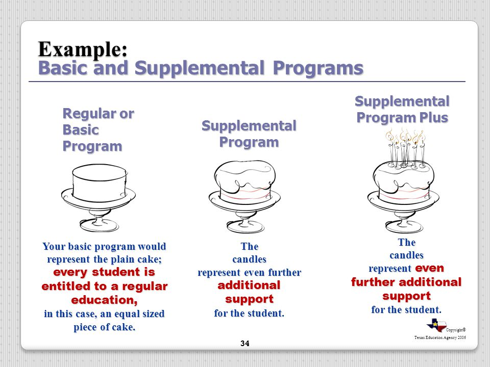 Basic and Supplemental Programs
