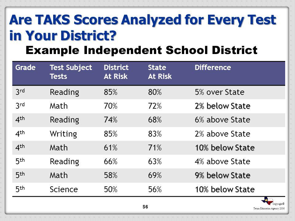 Example Independent School District