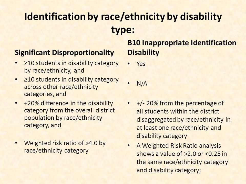 Identification by race/ethnicity by disability type: