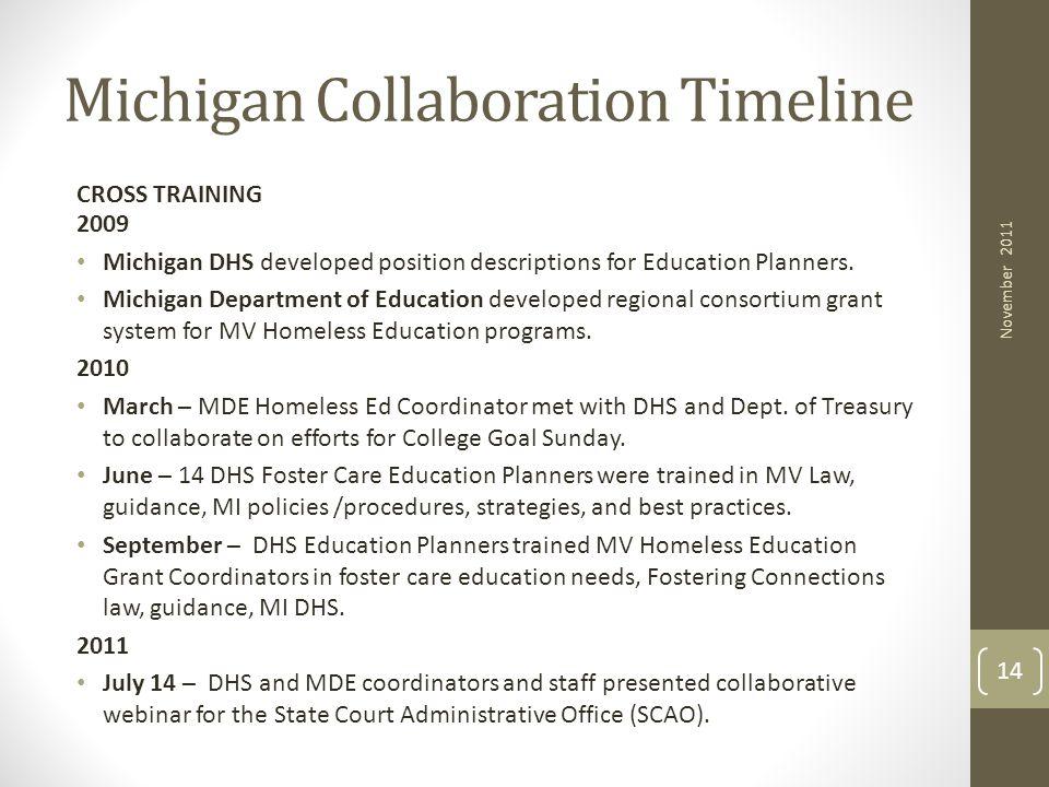 Michigan Collaboration Timeline