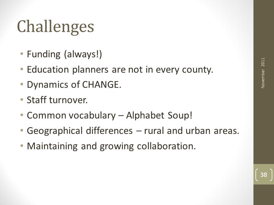 Challenges Funding (always!)