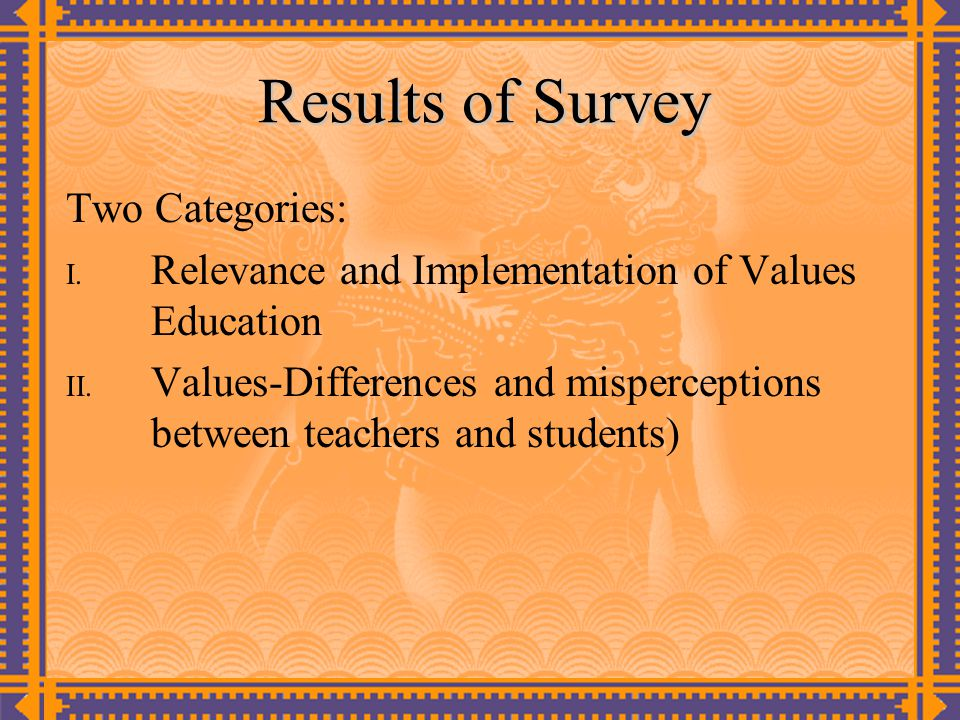 Results of Survey Two Categories: