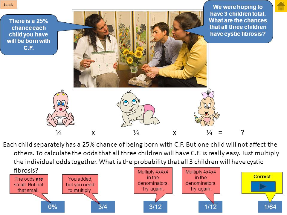 There is a 25% chance each child you have will be born with C.F.