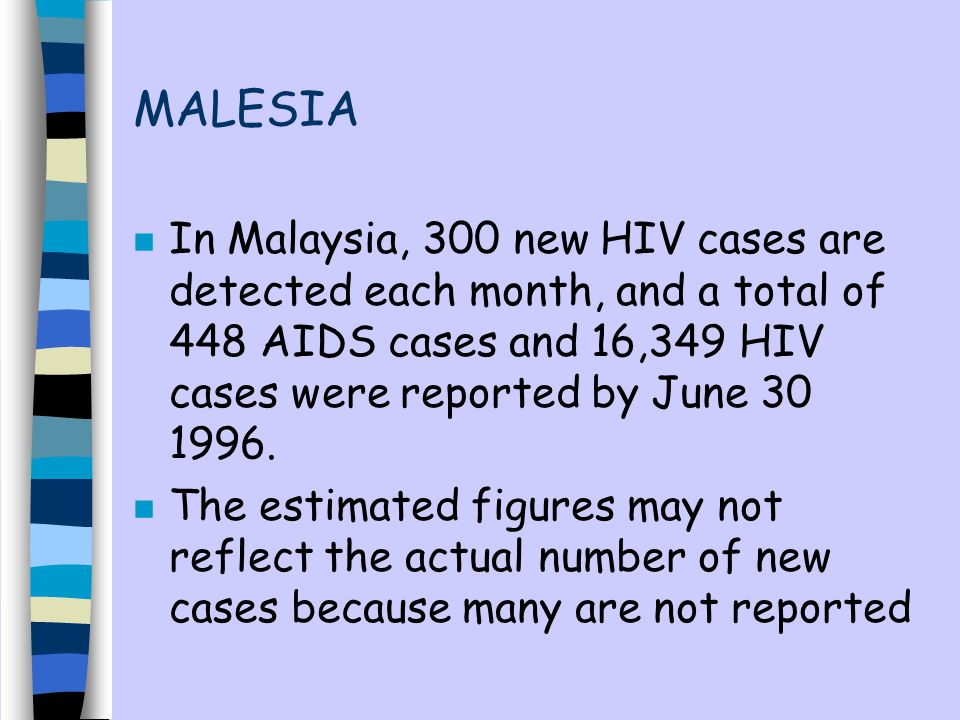 MALESIA In Malaysia, 300 new HIV cases are detected each month, and a total of 448 AIDS cases and 16,349 HIV cases were reported by June 30 1996.