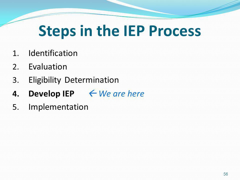 Steps in the IEP Process