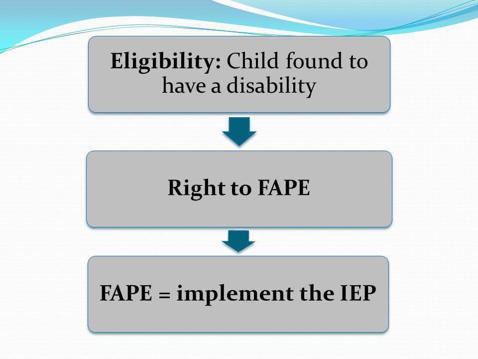 FAPE = implement the IEP