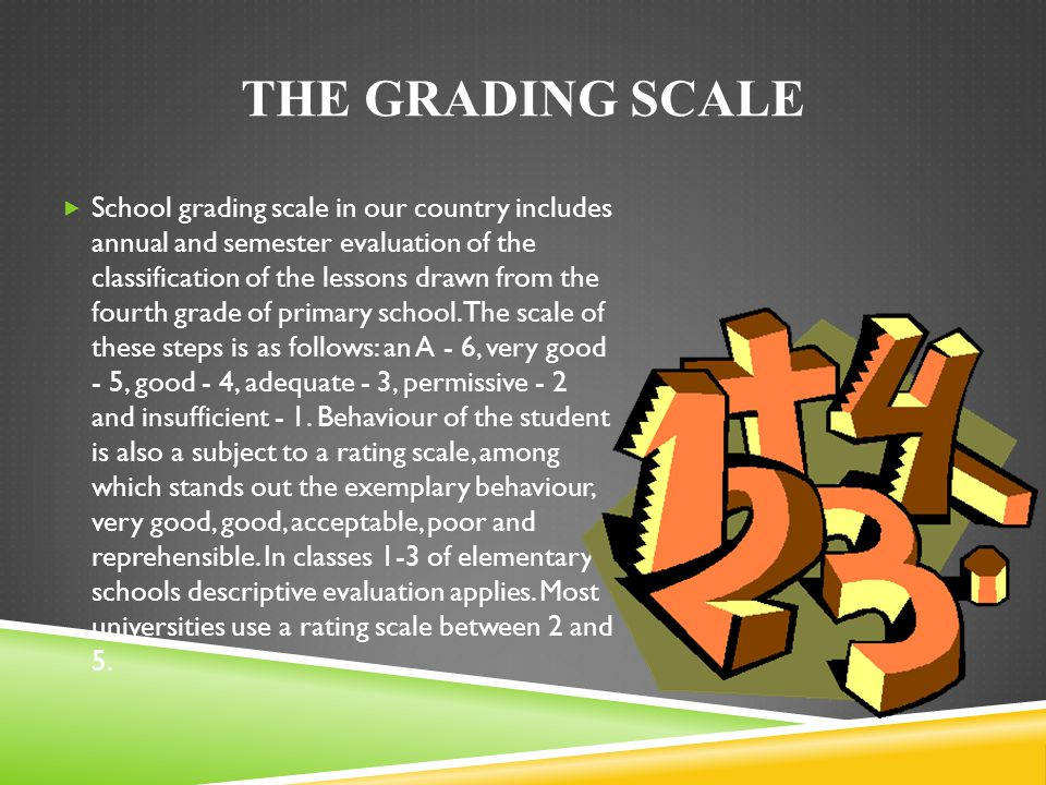 THE GRADING SCALE