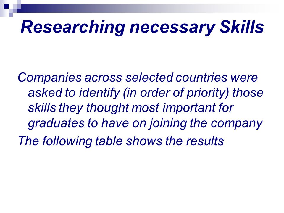 Researching necessary Skills