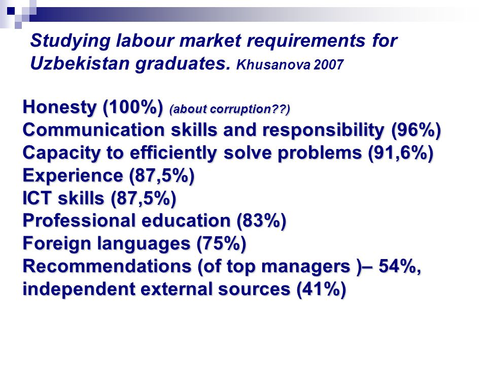Studying labour market requirements for Uzbekistan graduates
