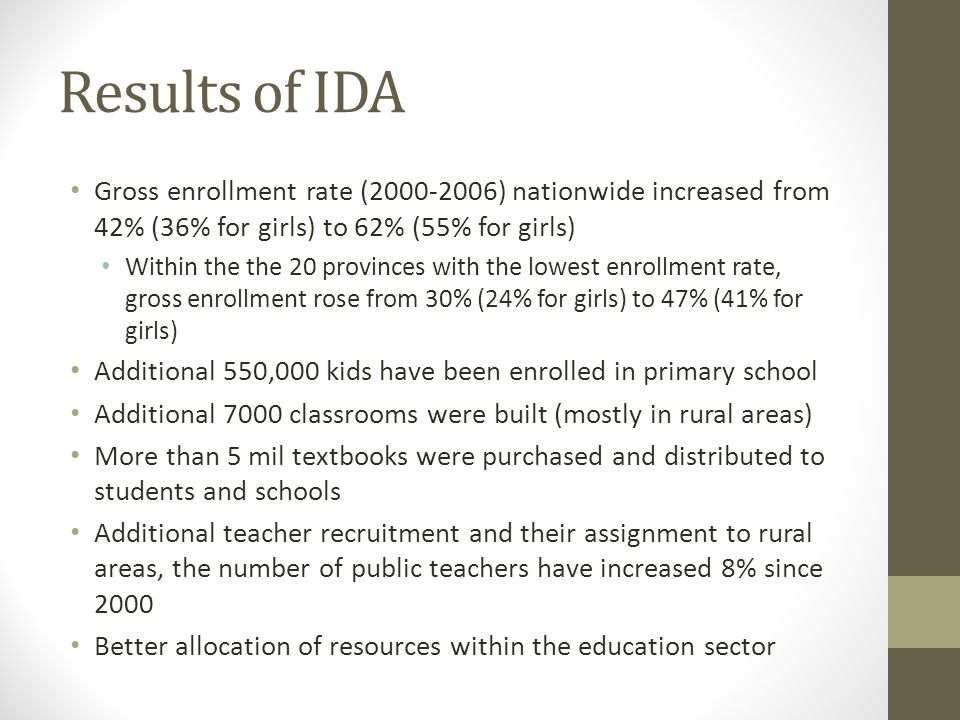 Results of IDA Gross enrollment rate (2000-2006) nationwide increased from 42% (36% for girls) to 62% (55% for girls)