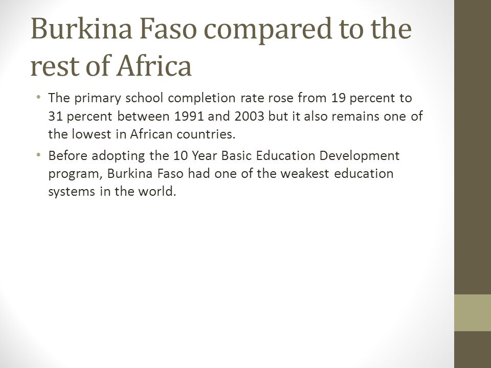 Burkina Faso compared to the rest of Africa