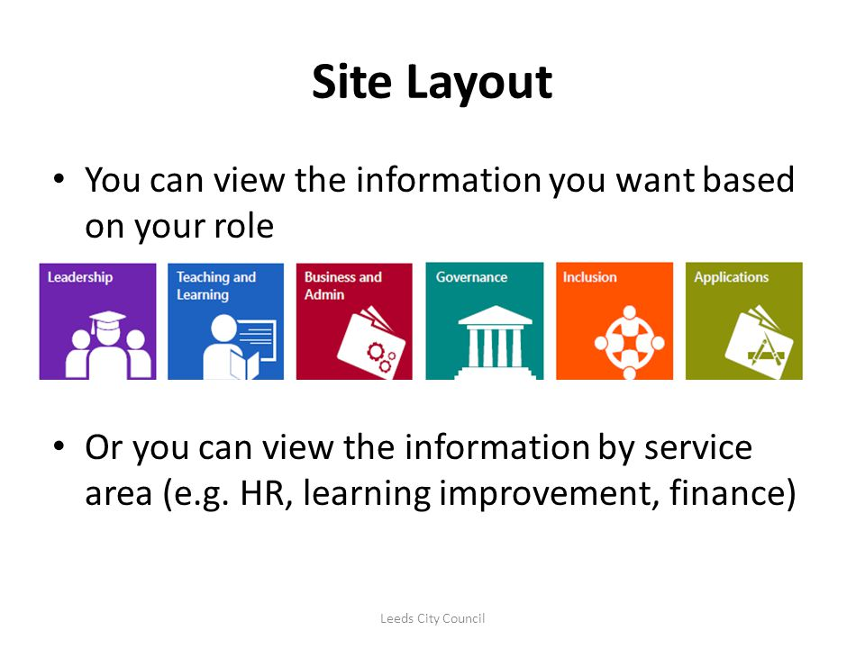 Site Layout You can view the information you want based on your role