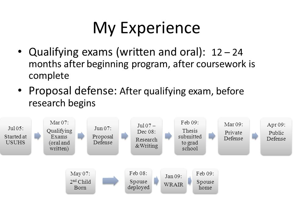 My Experience Qualifying exams (written and oral): 12 – 24 months after beginning program, after coursework is complete.
