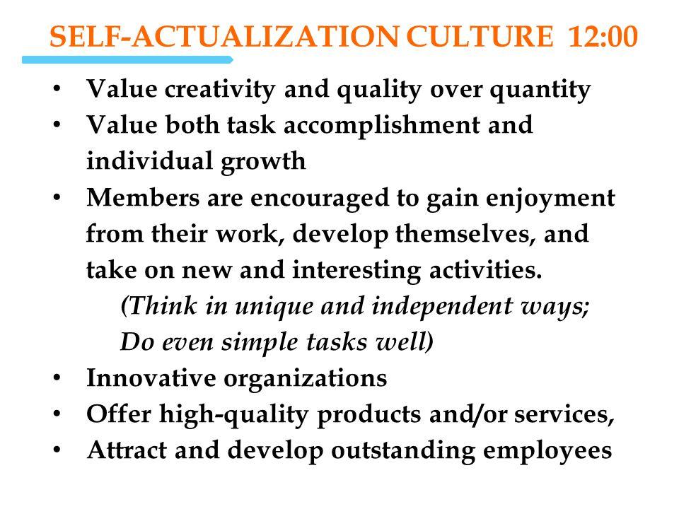 self-actualization Culture 12:00