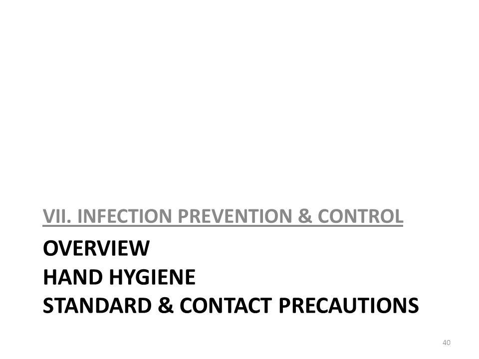 overview Hand hygiene Standard & CONTACT PRECAUTIONS