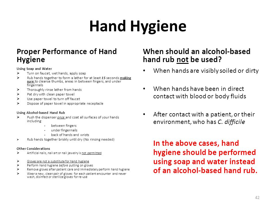 Hand Hygiene Proper Performance of Hand Hygiene