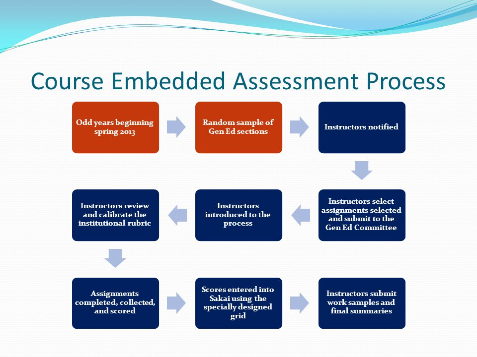 Course Embedded Assessment Process